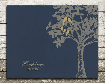 Custom Family Tree Wall Art - Unique Gift Print for Families, Weddings - Many Sizes Available
