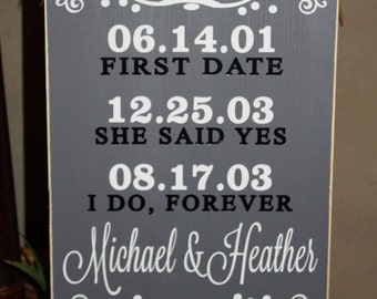 First Date Engagement Date Wedding Date Personalized with names - Style FA33