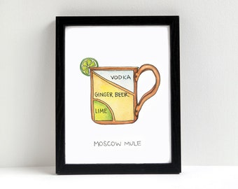 Moscow Mule Cocktail Diagram
