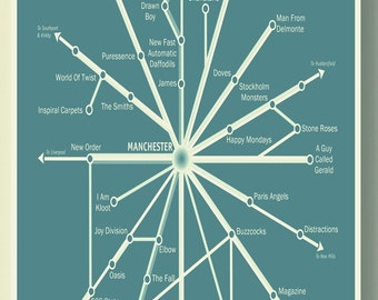 Manchester Indie Bands Rail Map Art Poster