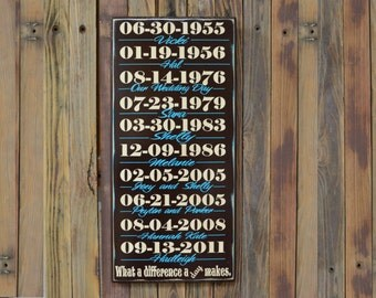 Important Dates Wood Sign Anniversary Gift Family Dates What a Difference a Day Makes Important Date Art - Elephant