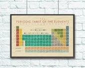 30x20 Decorative Classroom Poster - Science Poster - Vintage Inspired Periodic Table of the Elements Poster