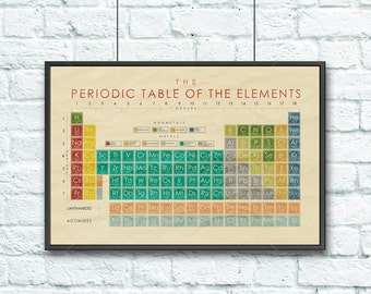 Amazing 30x20 Decorative Classroom Poster   Science Poster   Vintage Inspired Periodic  Table Of The Elements Poster
