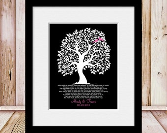 Gift for Parents, Parents Thank You Gift, Wedding Gift for Parents, Parents Thank You Print, Gift Print for Parents, Pink and Black Wedding