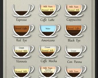Kitchen decor espresso caffe latte cappuccino digital poster 11x17