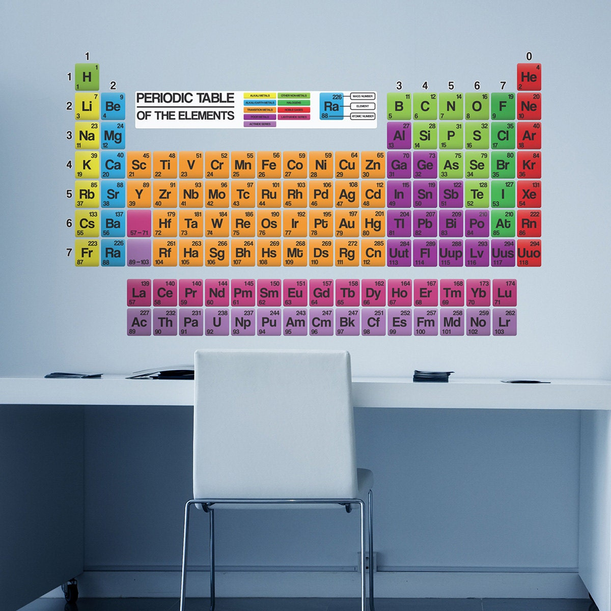 Educational Periodic Table Wall Stickers -> Sticker Table