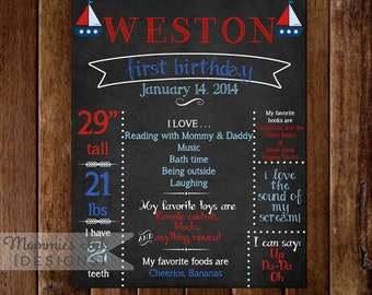 Printable Nautical First Birthday Chalkboard Sign -- Sailboat Sign -- Red and Blue -- YOU PRINT