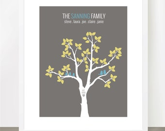 Love Birds in a Tree Perfect for Families & Couples - Date established on Tree - 8x10 Print other Sizes Available - Fully Customizable
