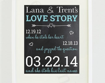 Personalized Wedding Love Story Printable