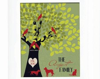Bird and Pet Family Tree