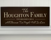 "Personalized Family Name Sign with Wedding Established Date/ Quote ""All Because Two People Fell In Love"" Wood Home Decor Plaque Wedding Gift"