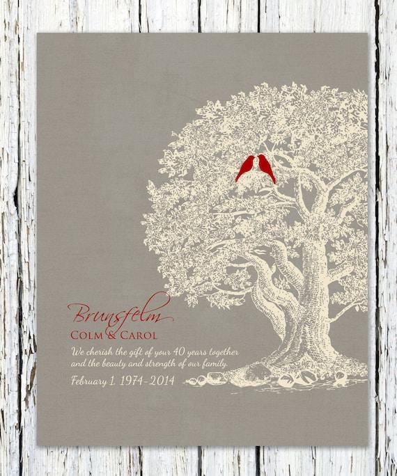 Unusual Ruby Wedding Gifts: Personalized 40th RUBY Wedding Anniversary Idea Gift Custom