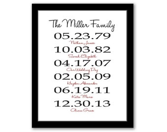 YOU PRINT, Family Name Art, Mother's Day Gift for Mom, Important Dates Art, Mother's Day Art, Family Art, Dates To Remember, Last Name Art,