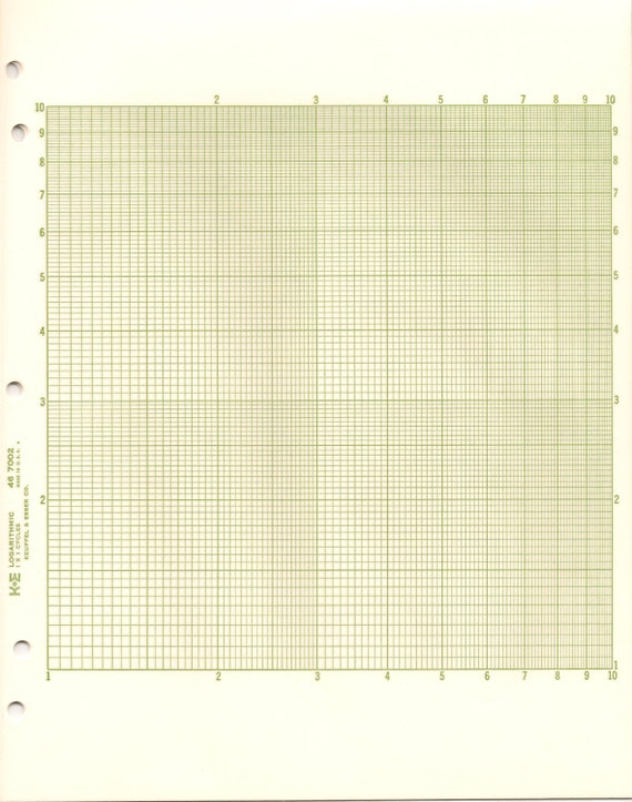 Logarithmic Graph Paper, K&E 46 7002, 1 X 1 Cycle From