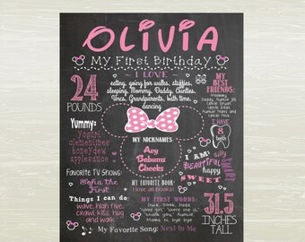 Minnie Mouse Themed Birthday Poster; chalkboard style; Nursery Wall Art, DIGITAL OR PRINTED