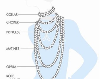 Neckace lengths and necklace length style selection.