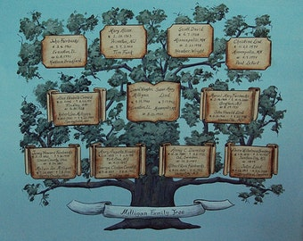 Custom Family Tree Painting - Hand painted family trees on canvas