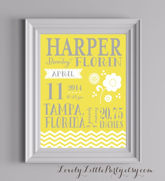 Customized Harper Floral Themed Nursery Print  - LOVELY LITTLE PARTY