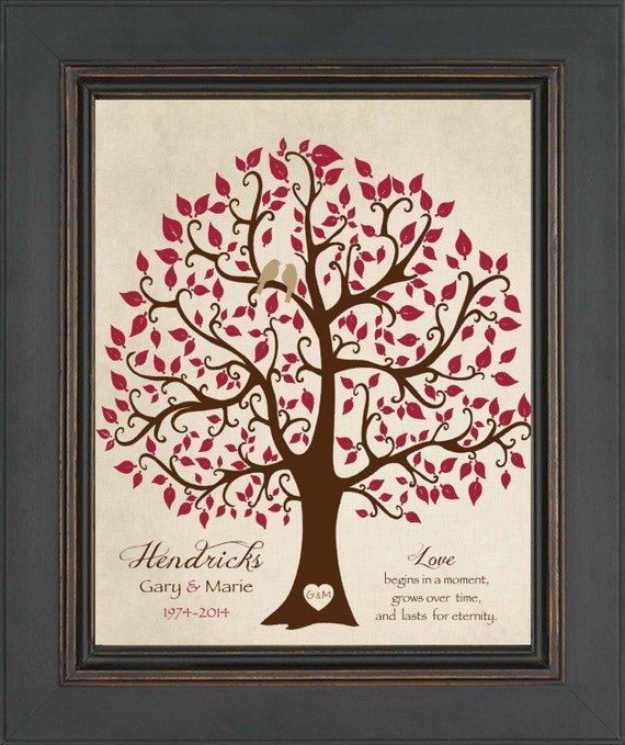 40th ANNIVERSARY Gift Print Personalized For