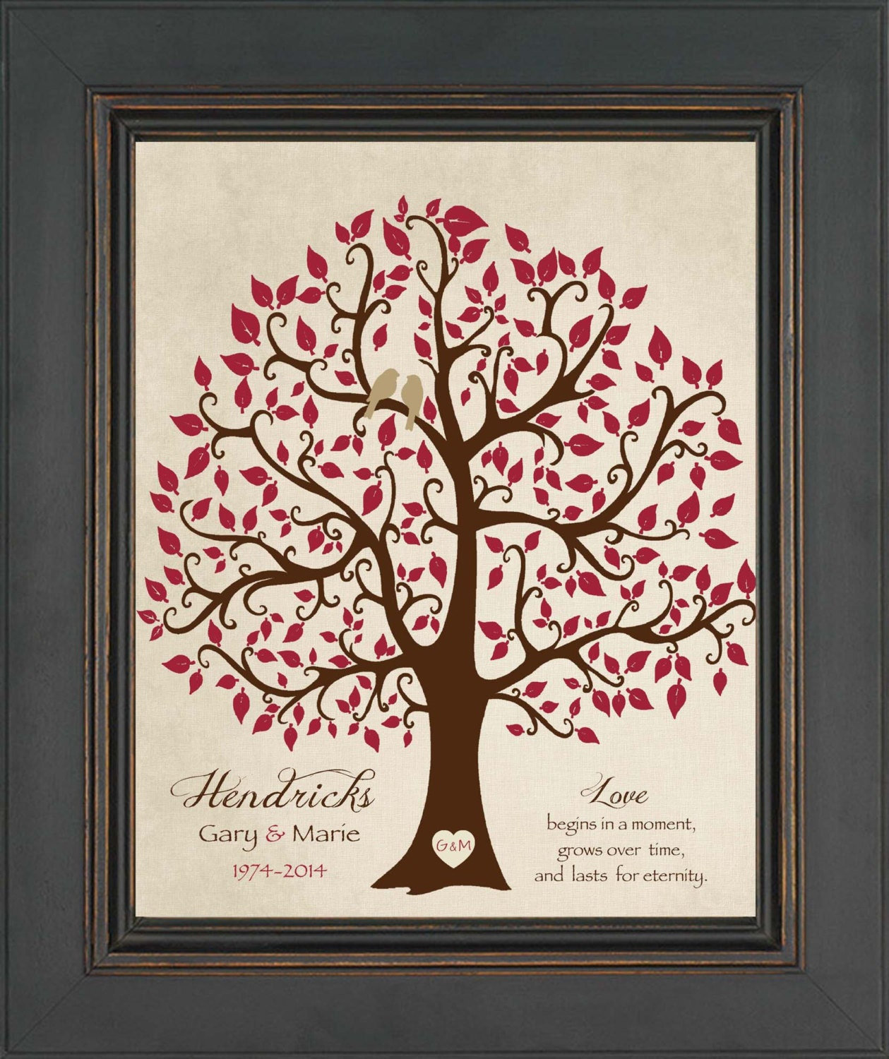 40th Anniversary Gift Print Personalized Gift For
