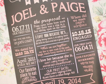 Wedding or Bridal Shower Chalkboard Sign - All About Us - Customized - 16x20 8x10