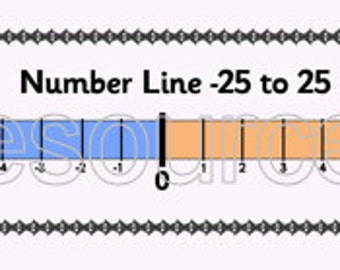 Number Line minus 25 to plus 25 Printable Maths Resource