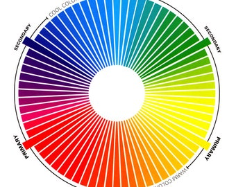 Color Wheel Poster, Primary and Secondary Colors, Art