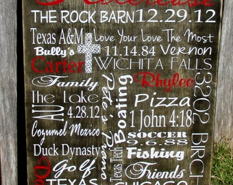 Personalized Subway Art Sign, Personalized to tell your family's story