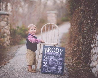 First Birthday Chalkboard Sign - Digital File - Personalized