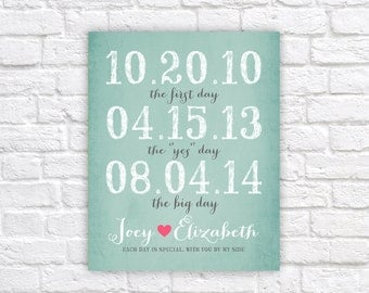 Wedding Art, Important Date Art, Wall Decor -  Personalized Print, Subway Art, The First Day, The Yes Day, The Big Day, Anniversary | WF86