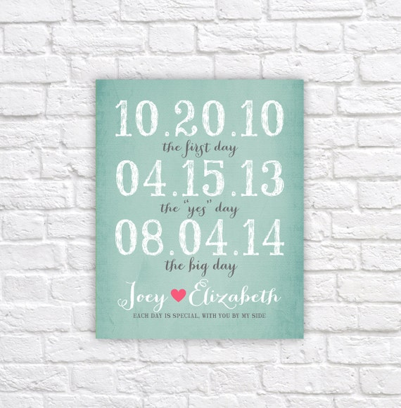 Wall Art With Wedding Date : Wedding art important date wall decor personalized