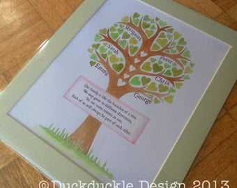 A hand painted family tree with poem