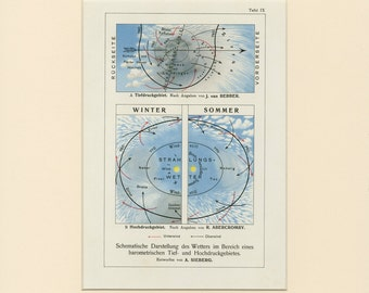 WEATHER PATTERNS C. 1900 Antique Lithograph - Matted 11x14 - Winter, Summer, Meteorology, Barometric Pressure - Christmas Gift - Wall Decor