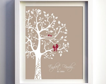 Valentines day gift for her family tree, valentines day gift for wive, love birds in a tree, family tree with birds, family room art