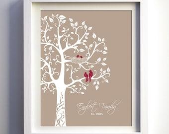 Wedding anniversary Gift Family tree wall art, custom wedding anniversary gift, unique paper anniversary gift ideas, nursery family 8x10