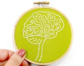 Brain Anatomy Hoop Art. Hand Embroidered Wall Decor in Key Lime and White