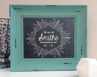 Family Name Chalkboard Print, Custom Family Name Sign, Family Name Wall Decor, Family Sign
