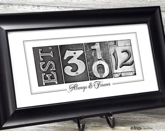 Date Number Art , Established Date Print, 10x20 UNFRAMED, frame your date, photo numbers and dates, wedding gift