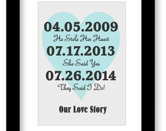 Wedding Gift for Him or Her, Art Print, Anniversary Gift, Important Dates, Love Story