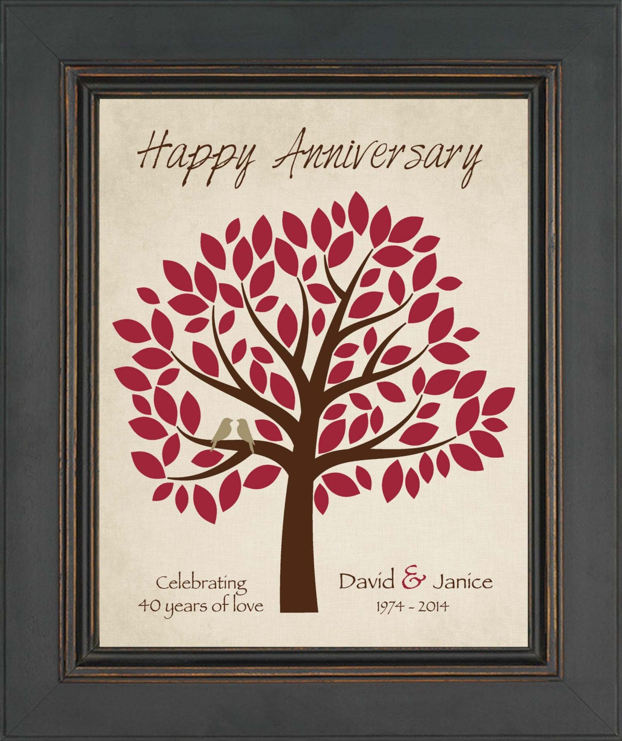 What Is The 40th Wedding Anniversary Gift: 40th ANNIVERSARY Gift Print Personalized Gift For