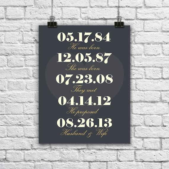 12 Months Of Dates Wedding Gift: Items Similar To Personalized Couples Dates. Wedding Gift