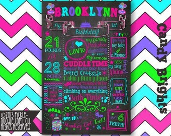 Candy Birthday Chalkboard Poster Sign for Birthday Parties - Customized Birthday Chalkboard - Baby's First Chalkboard - Candy Party - Candy