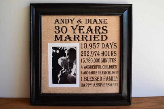Anniversary gifts for men personalized anniversary frame for Anniversary gifts for men 1 year