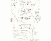 Hand Drawn Calligraphy Wedding Map - Personalized - Custom Art Map - Hand Lettering & Hand Illustration - Victoria, B.C., Canada