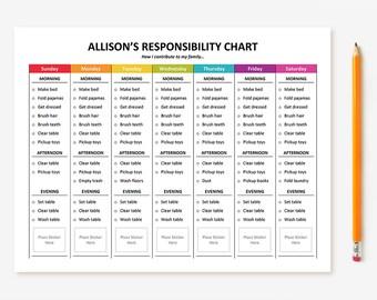 Custom Kid's Chore Chart