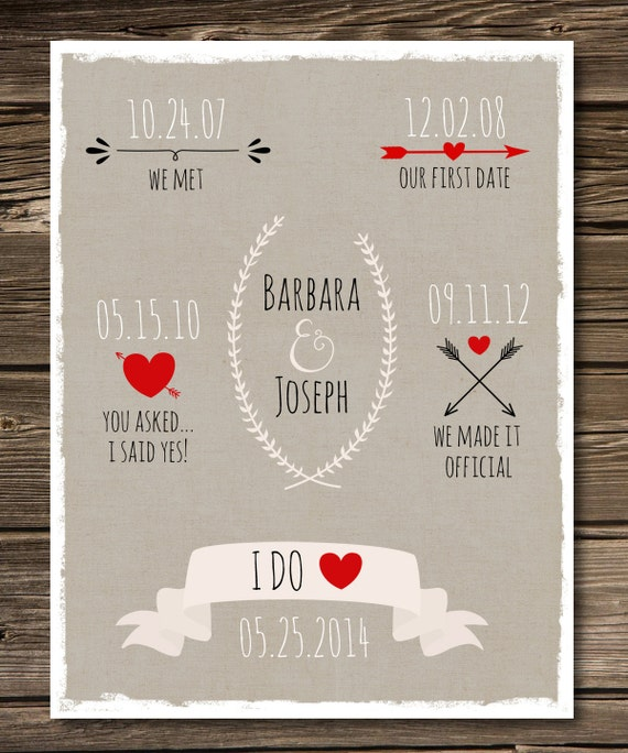 Wedding Anniversary Personalized Gift for Husband, Poster with ...