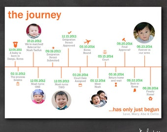 Adoption Announcement (Set of 50+) - Timeline Modern