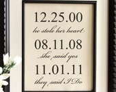 Cotton Print, Dates of Our Love, Dates Our Lives Changed Forever, Wedding Sign, 2nd Anniversary
