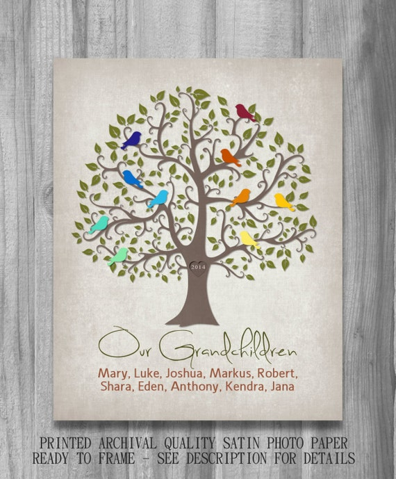 Our Grandchildren Personalized Gift Family Tree Birds Print
