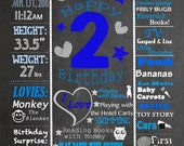Items Similar To 14x10 Canvas Birthday Chalkboard Poster